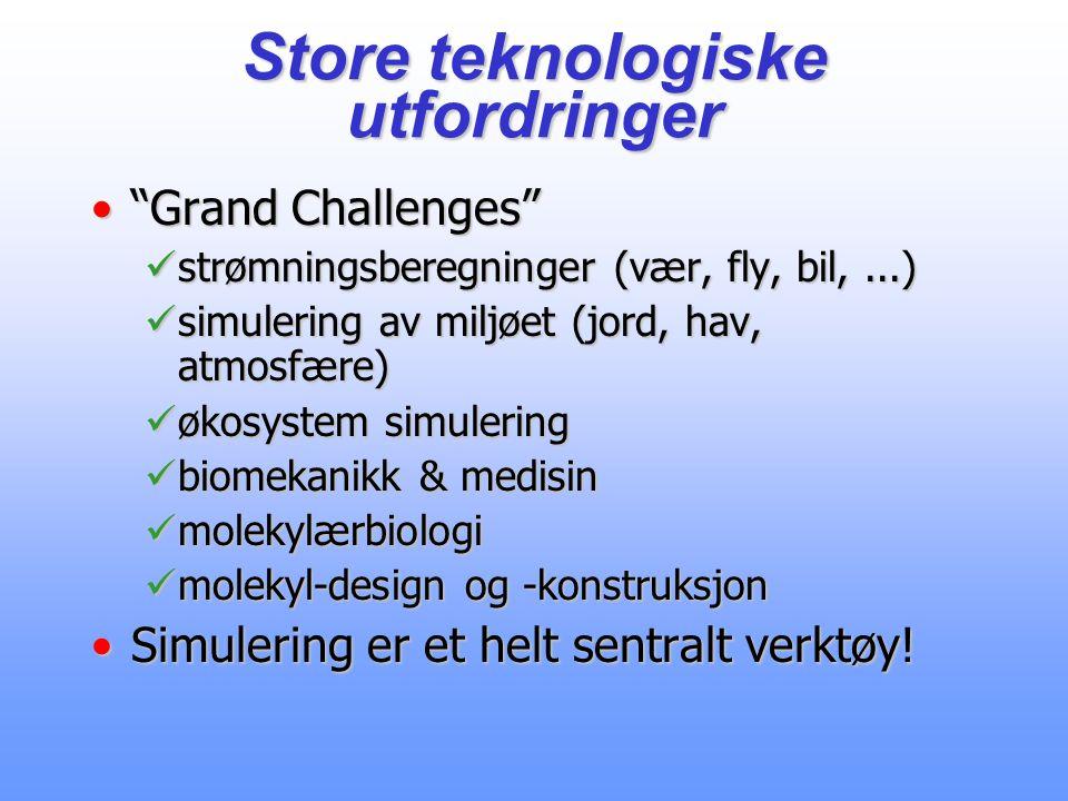 Store teknologiske utfordringer Grand Challenges Grand Challenges strømningsberegninger (vær, fly, bil,...) strømningsberegninger (vær, fly, bil,...) simulering av miljøet (jord, hav, atmosfære) simulering av miljøet (jord, hav, atmosfære) økosystem simulering økosystem simulering biomekanikk & medisin biomekanikk & medisin molekylærbiologi molekylærbiologi molekyl-design og -konstruksjon molekyl-design og -konstruksjon Simulering er et helt sentralt verktøy!Simulering er et helt sentralt verktøy!