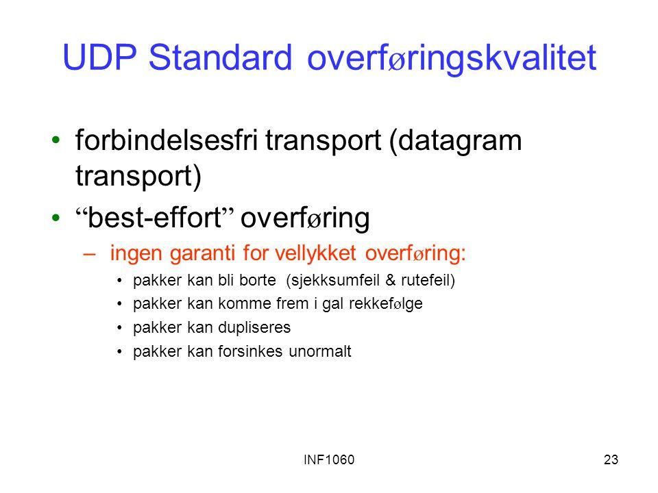 """INF106023 UDP Standard overf ø ringskvalitet forbindelsesfri transport (datagram transport) """" best-effort """" overf ø ring – ingen garanti for vellykket"""