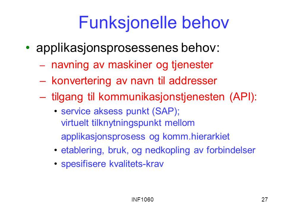 INF106027 Funksjonelle behov applikasjonsprosessenes behov: – navning av maskiner og tjenester – konvertering av navn til addresser – tilgang til komm
