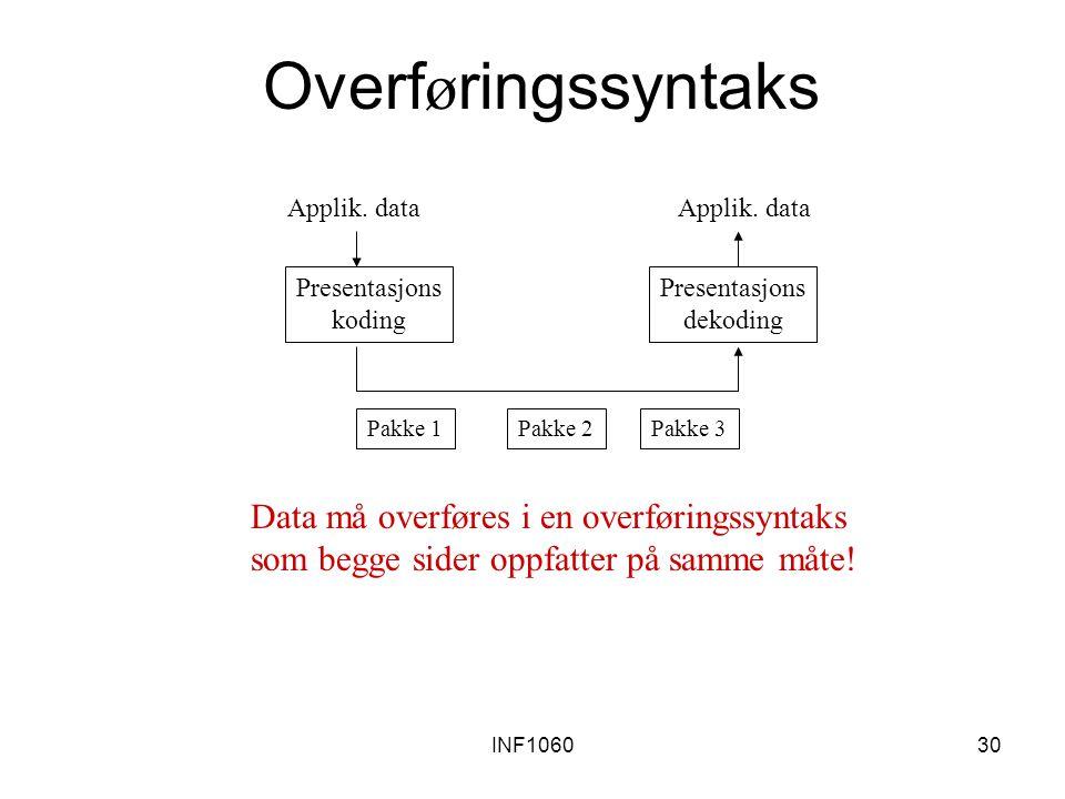 INF106030 Overf ø ringssyntaks Presentasjons koding Applik. data Presentasjons dekoding Pakke 1Pakke 2Pakke 3 Data må overføres i en overføringssyntak