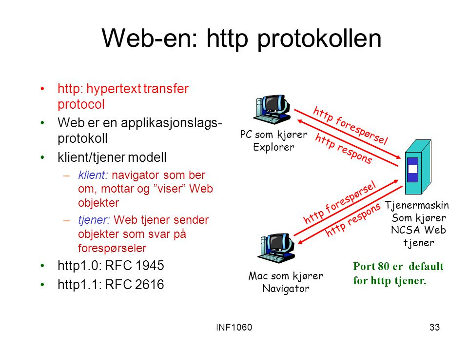 INF106033 Web-en: http protokollen http: hypertext transfer protocol Web er en applikasjonslags- protokoll klient/tjener modell –klient: navigator som