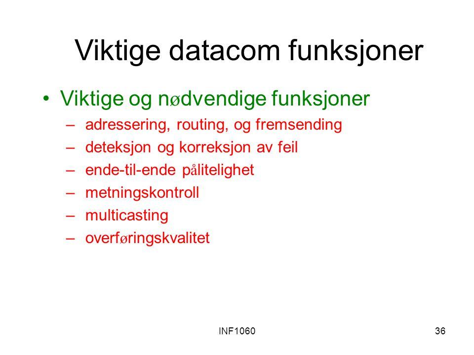 INF106036 Viktige datacom funksjoner Viktige og n ø dvendige funksjoner – adressering, routing, og fremsending – deteksjon og korreksjon av feil – end