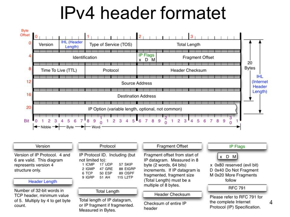 INF106025 Vanlige applikasjons-behov ygarantere avlevering av pakker ytillate vilkårlige pakkestørrelser yavlevere pakker i riktig sekvens yavlevere kun en kopi av hver pakke ysynkronisere samarbeidende prosesser til hverandre yutøve flytkontroll ystøtte mange applikasjonsprosesser i hver vert
