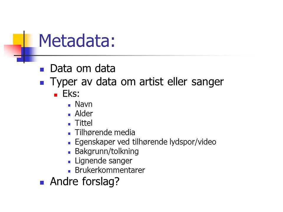 Metadata: Data om data Typer av data om artist eller sanger Eks: Navn Alder Tittel Tilhørende media Egenskaper ved tilhørende lydspor/video Bakgrunn/tolkning Lignende sanger Brukerkommentarer Andre forslag
