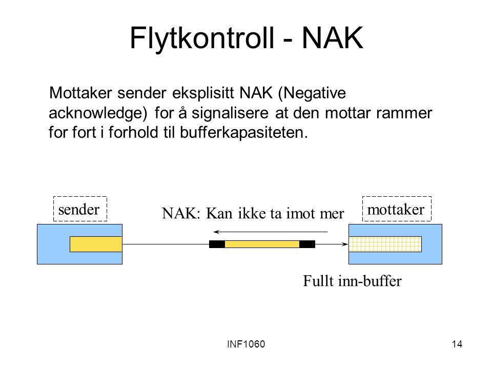 INF106014 Fullt inn-buffer NAK: Kan ikke ta imot mer Flytkontroll - NAK Mottaker sender eksplisitt NAK (Negative acknowledge) for å signalisere at den