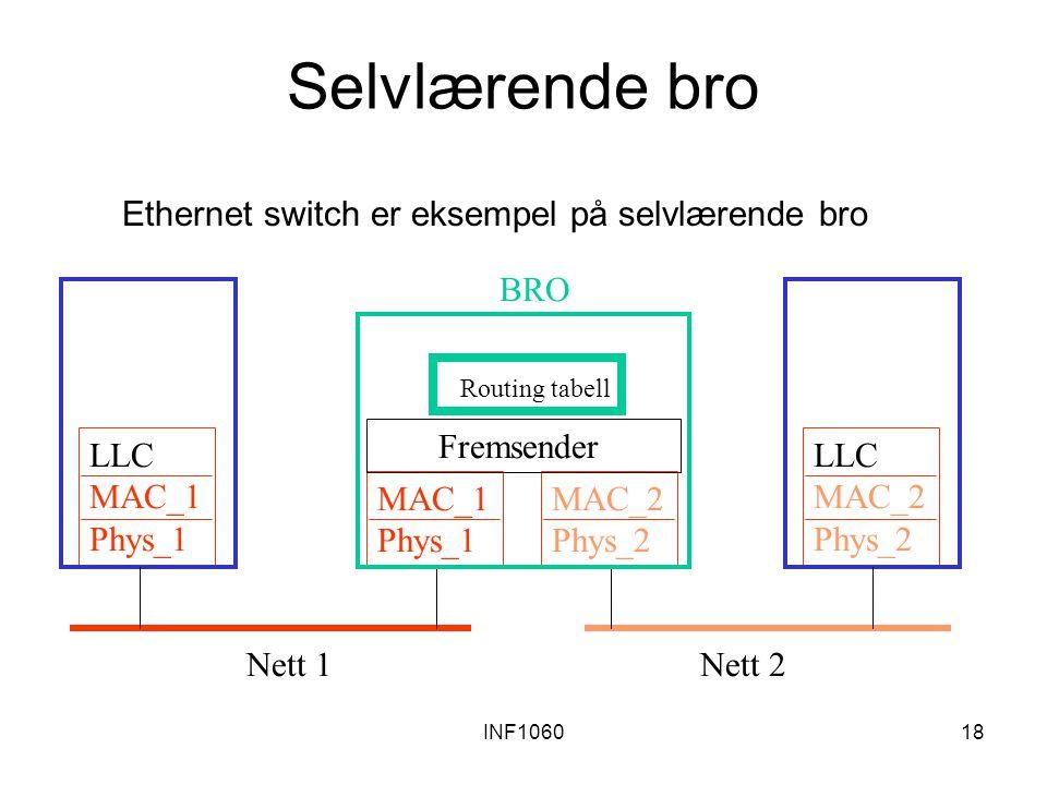 INF106018 Selvlærende bro MAC_1 Phys_1 LLC MAC_1 Phys_1 MAC_2 Phys_2 LLC MAC_2 Phys_2 Fremsender BRO Routing tabell Nett 1Nett 2 Ethernet switch er eksempel på selvlærende bro
