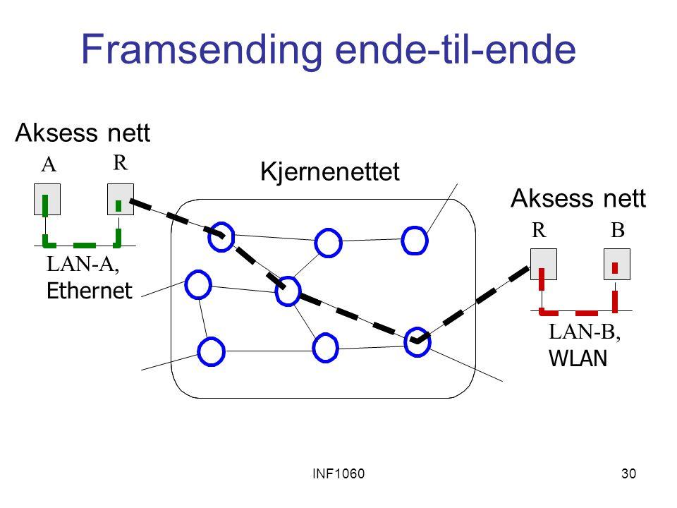 INF106030 Framsending ende-til-ende R B A R LAN-A, Ethernet LAN-B, WLAN Aksess nett Kjernenettet Aksess nett