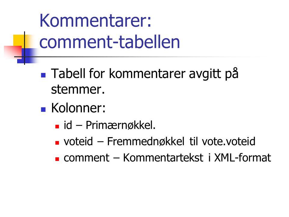 Kommentarer: comment-tabellen Tabell for kommentarer avgitt på stemmer.