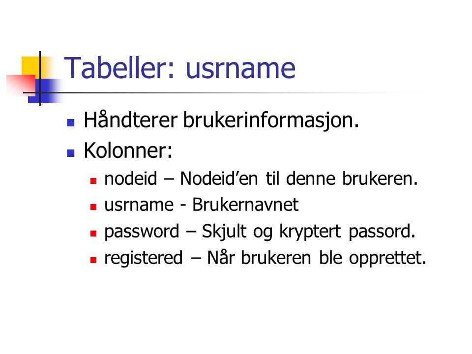 Tabeller: usrname Håndterer brukerinformasjon. Kolonner: nodeid – Nodeid'en til denne brukeren.