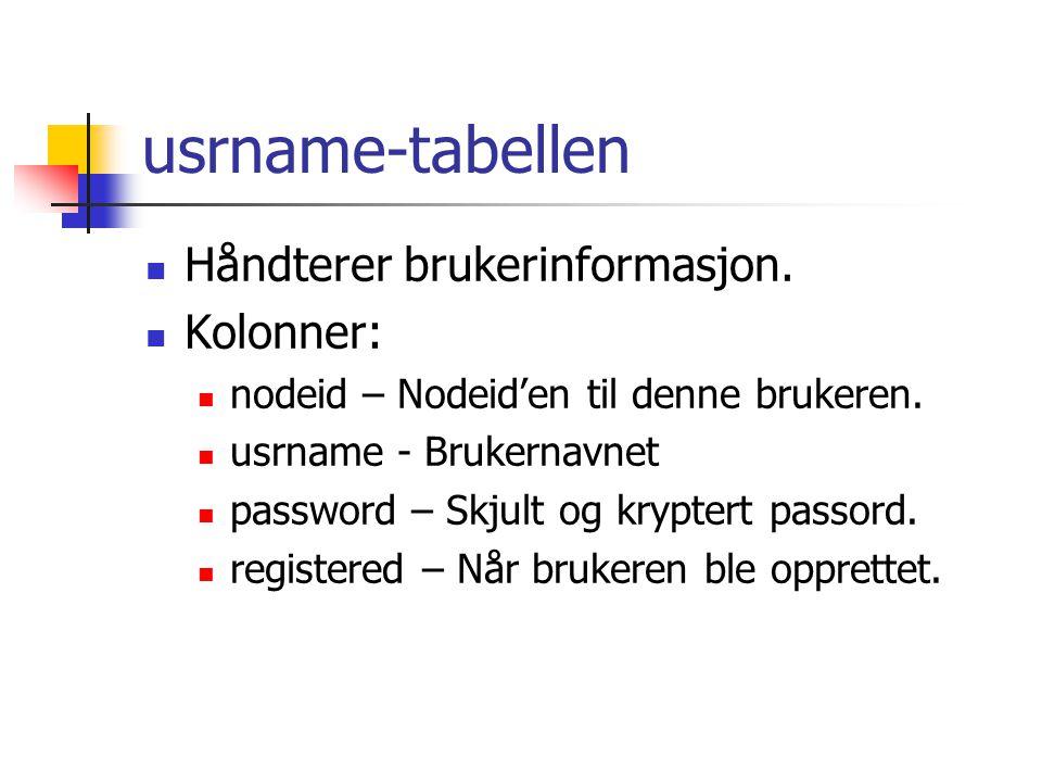 usrname-tabellen Håndterer brukerinformasjon. Kolonner: nodeid – Nodeid'en til denne brukeren.