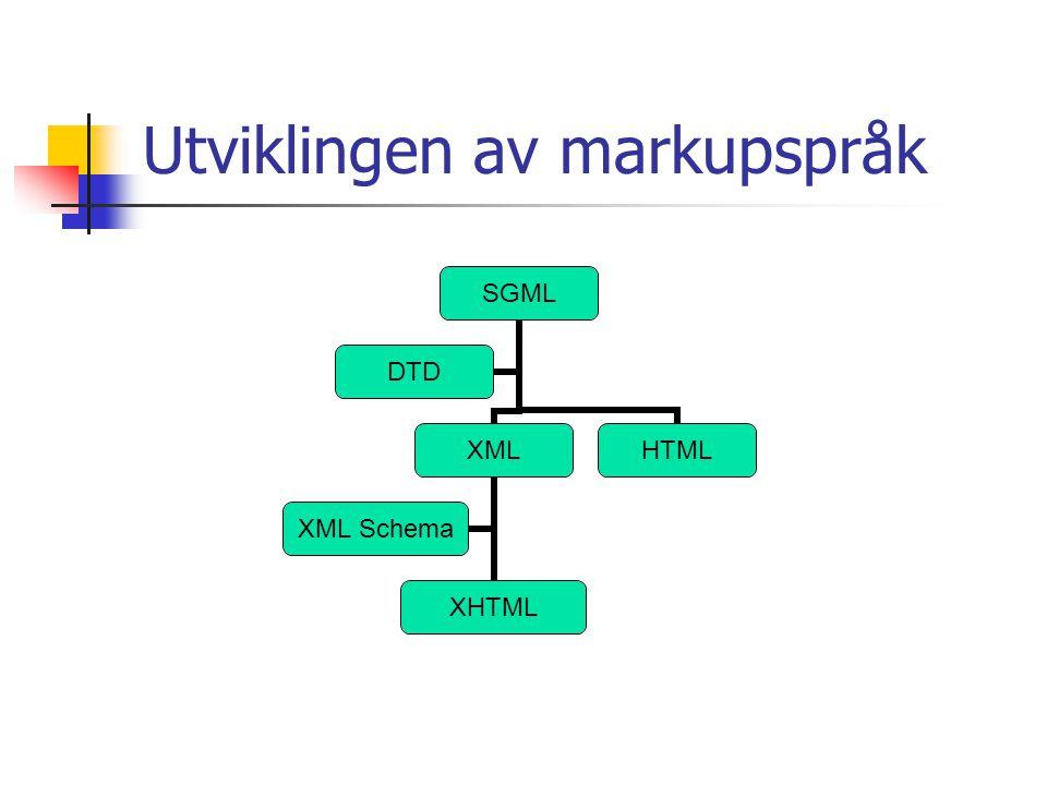 Utviklingen av markupspråk SGML XML XHTML XML Schema HTML DTD