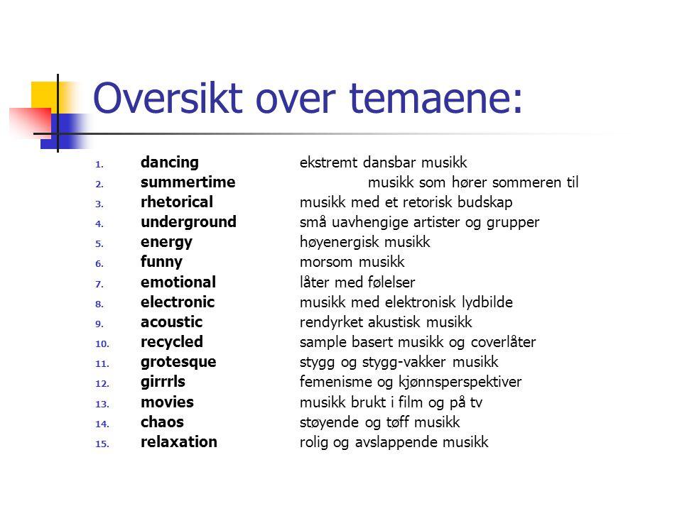 Oversikt over temaene: 1. dancingekstremt dansbar musikk 2. summertimemusikk som hører sommeren til 3. rhetoricalmusikk med et retorisk budskap 4. und