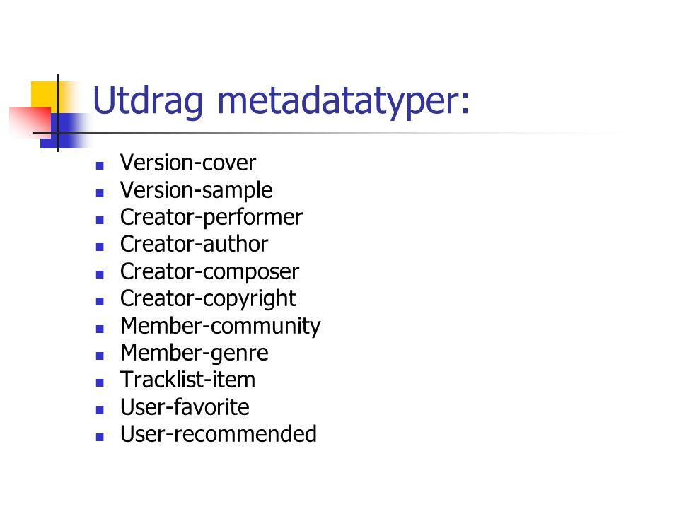 Utdrag metadatatyper: Version-cover Version-sample Creator-performer Creator-author Creator-composer Creator-copyright Member-community Member-genre T