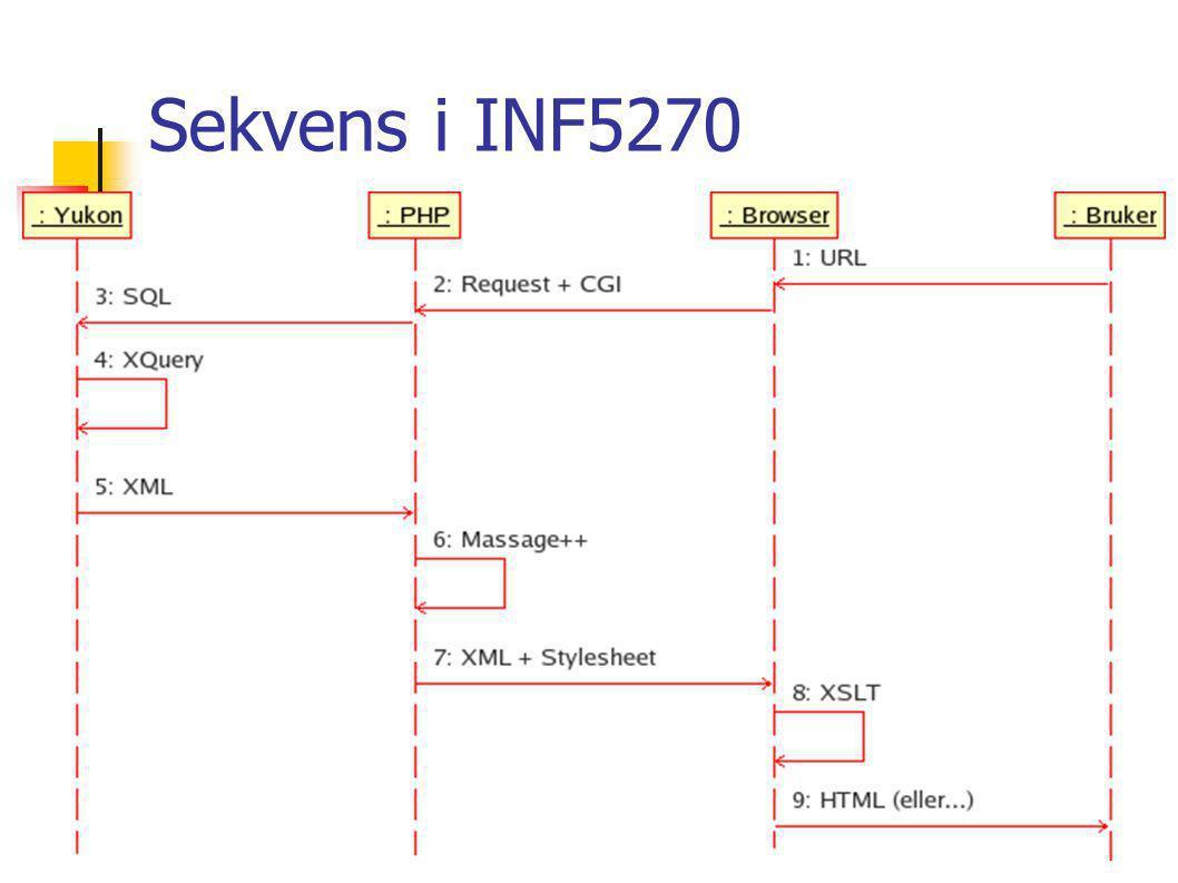 SQL + XQuery -> XML + XSLT -> HTML Jukse ang XML-database.