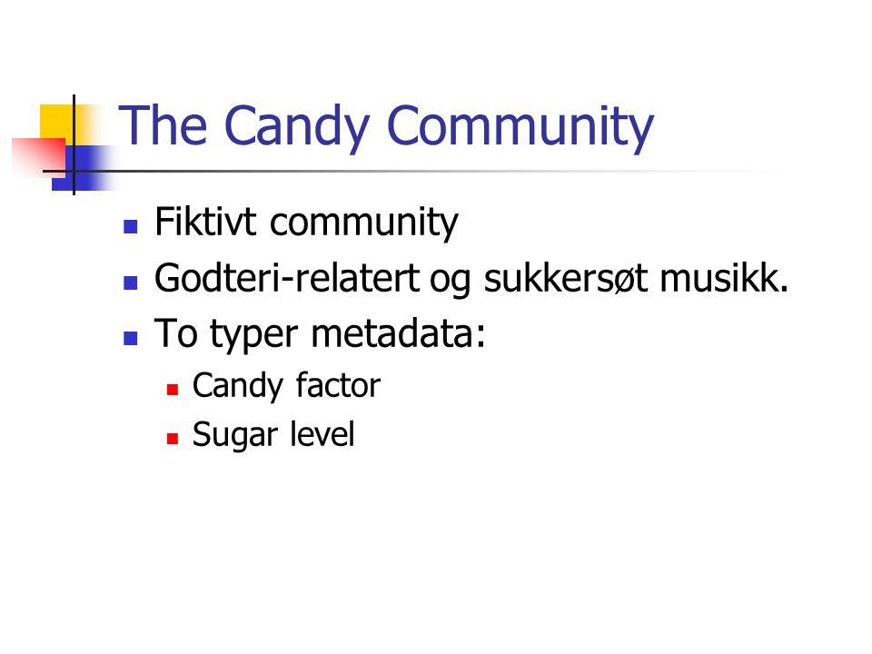 The Candy Community Fiktivt community Godteri-relatert og sukkersøt musikk.