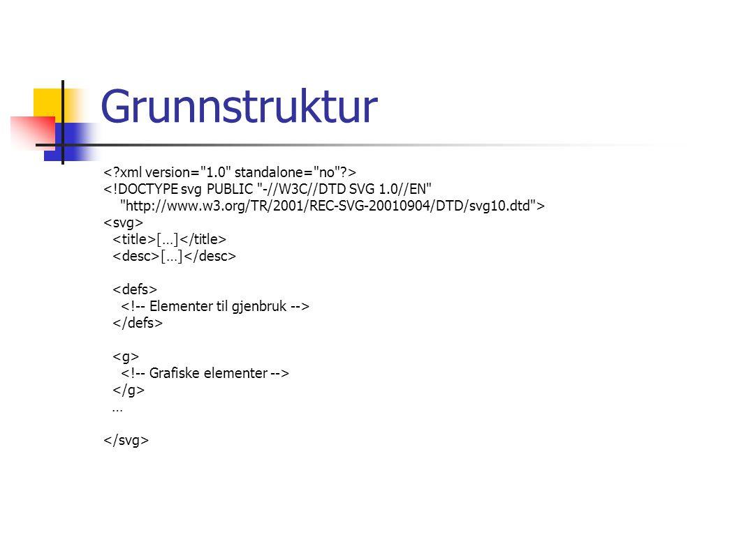 Grunnstruktur <!DOCTYPE svg PUBLIC -//W3C//DTD SVG 1.0//EN http://www.w3.org/TR/2001/REC-SVG-20010904/DTD/svg10.dtd > […] …