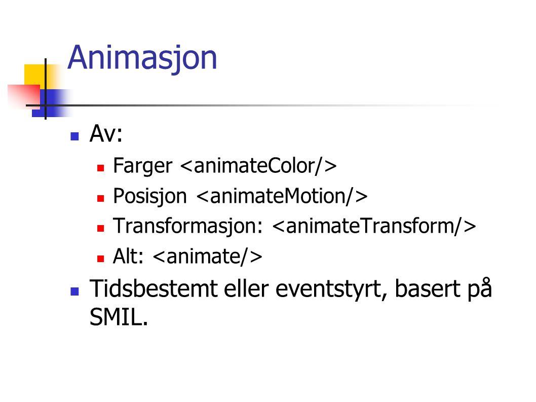 Animasjon Av: Farger Posisjon Transformasjon: Alt: Tidsbestemt eller eventstyrt, basert på SMIL.