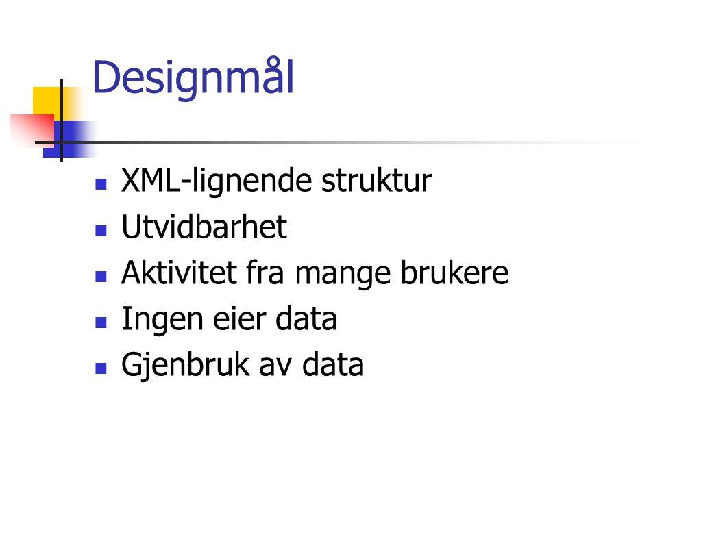 Designmål XML-lignende struktur Utvidbarhet Aktivitet fra mange brukere Ingen eier data Gjenbruk av data