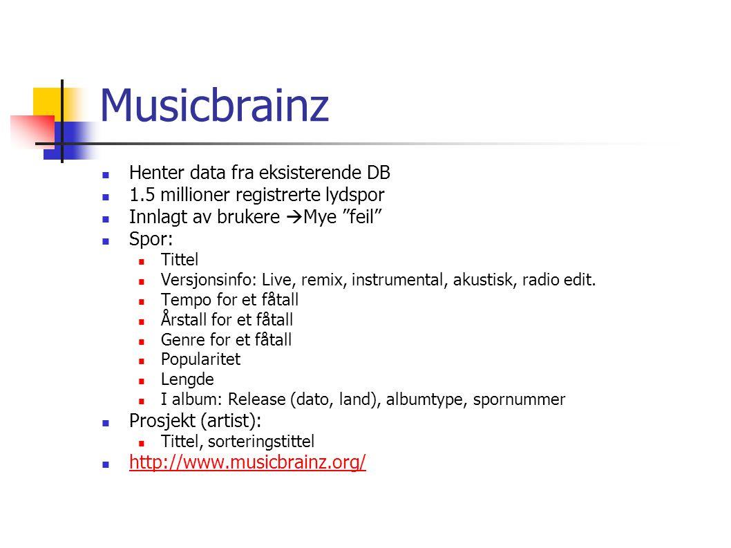 Musicbrainz Henter data fra eksisterende DB 1.5 millioner registrerte lydspor Innlagt av brukere  Mye feil Spor: Tittel Versjonsinfo: Live, remix, instrumental, akustisk, radio edit.