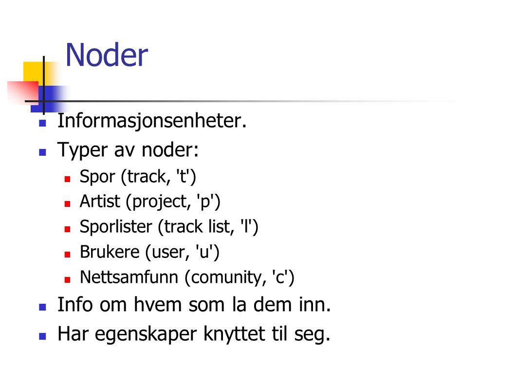 Noder Informasjonsenheter. Typer av noder: Spor (track, 't') Artist (project, 'p') Sporlister (track list, 'l') Brukere (user, 'u') Nettsamfunn (comun