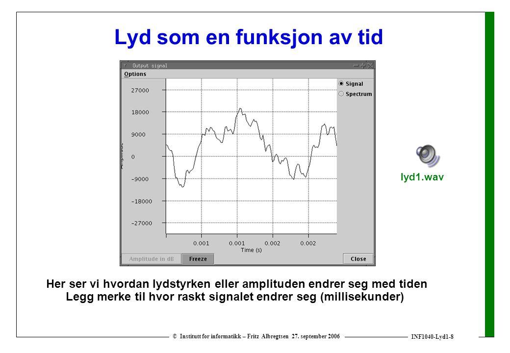 INF1040-Lyd1-8 © Institutt for informatikk – Fritz Albregtsen 27. september 2006 Lyd som en funksjon av tid Her ser vi hvordan lydstyrken eller amplit