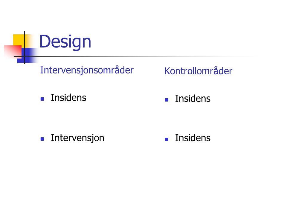 Design Intervensjonsområder Insidens Kontrollområder Insidens Intervensjon Insidens