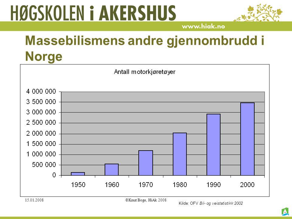 15.01.2008©Knut Boge, HiAk 2008 Massebilismens andre gjennombrudd i Norge Kilde: OFV Bil- og veistatistikk 2002
