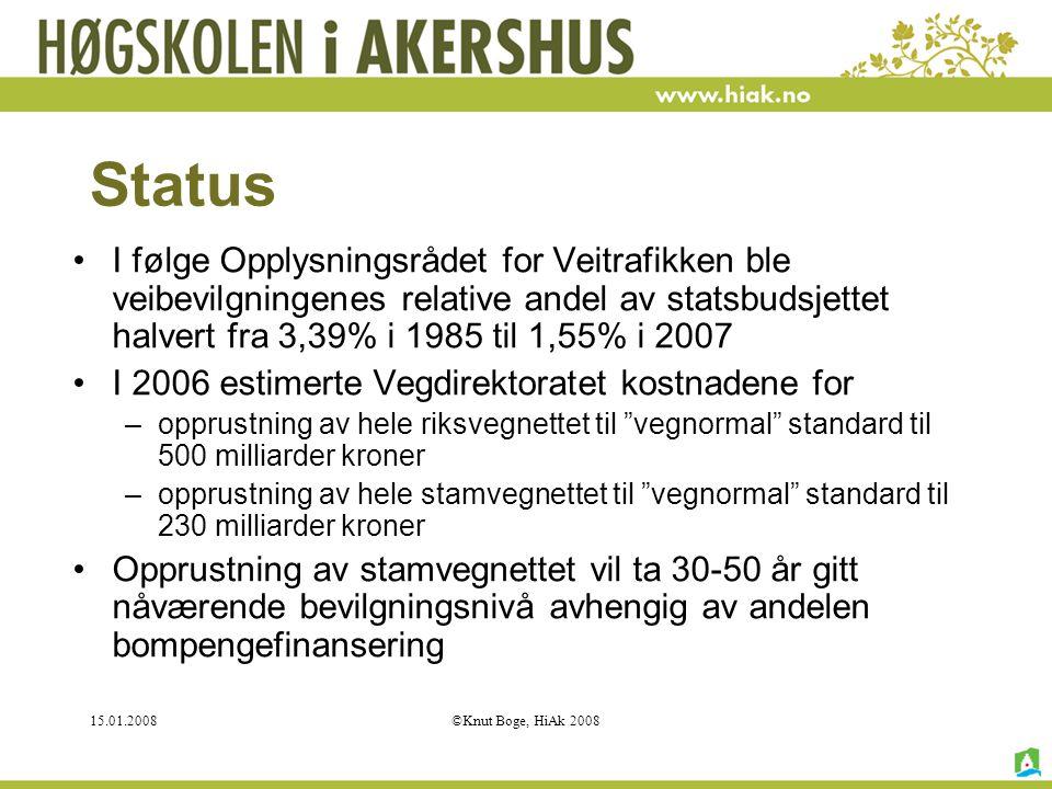 15.01.2008©Knut Boge, HiAk 2008 Status I følge Opplysningsrådet for Veitrafikken ble veibevilgningenes relative andel av statsbudsjettet halvert fra 3