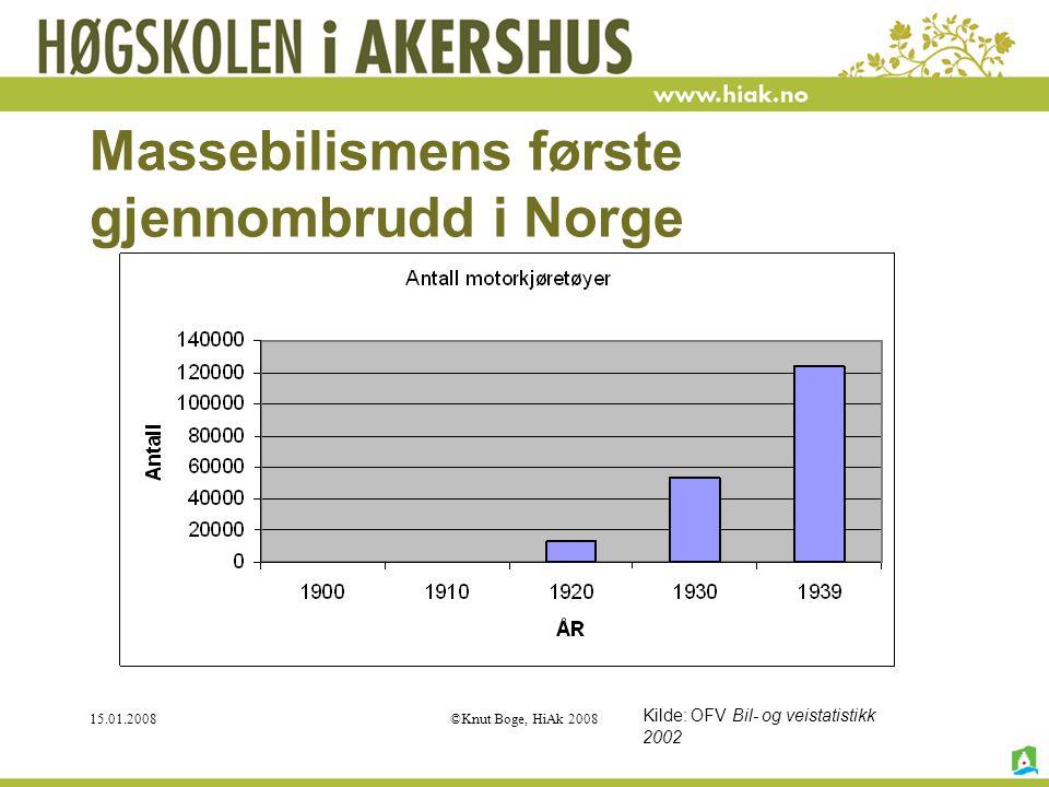 15.01.2008©Knut Boge, HiAk 2008 Massebilismens første gjennombrudd i Norge Kilde: OFV Bil- og veistatistikk 2002