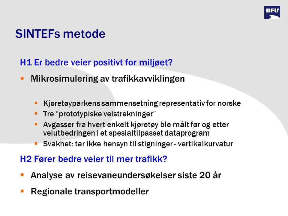 SINTEFs metode H1 Er bedre veier positivt for miljøet?  Mikrosimulering av trafikkavviklingen  Kjøretøyparkens sammensetning representativ for norsk