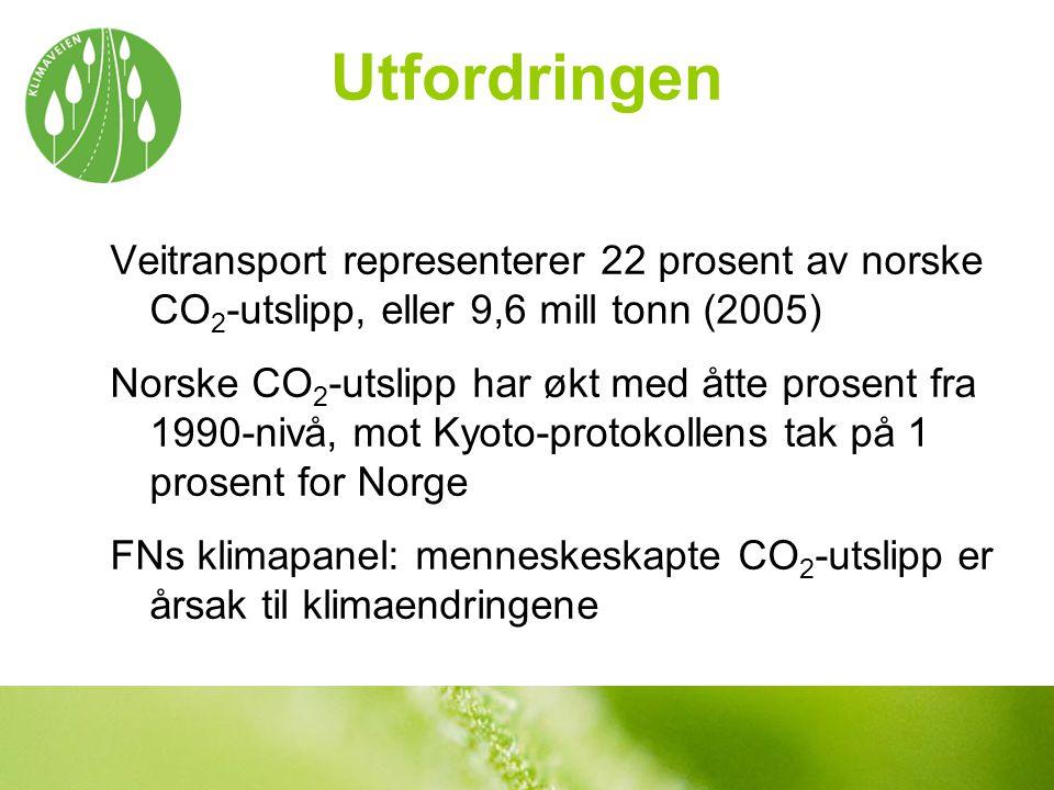 Utfordringen Veitransport representerer 22 prosent av norske CO 2 -utslipp, eller 9,6 mill tonn (2005) Norske CO 2 -utslipp har økt med åtte prosent f