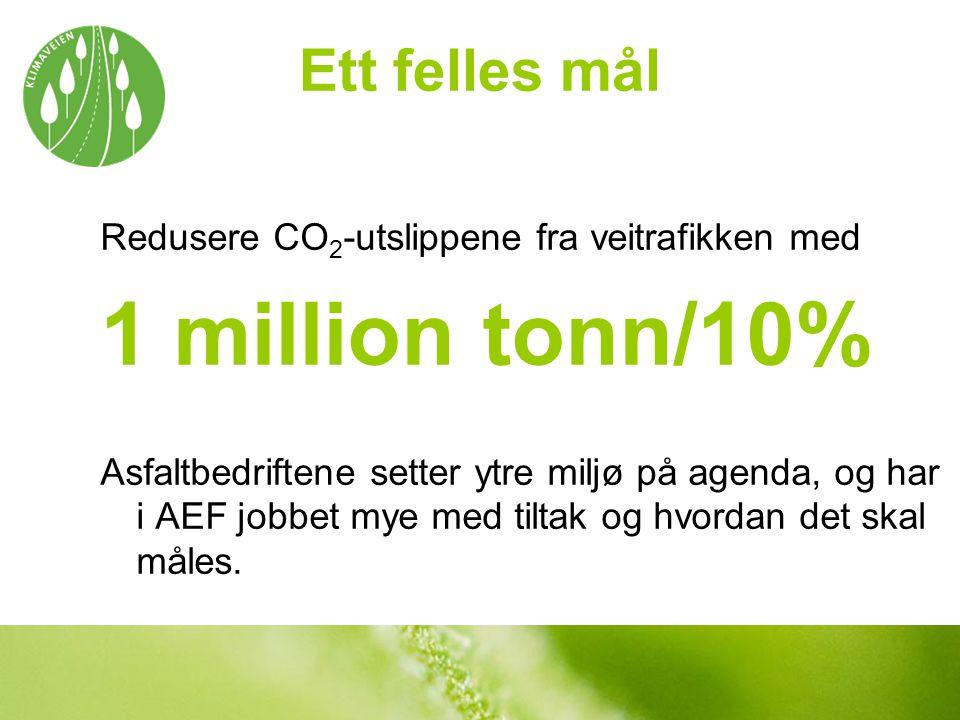 Ett felles mål Redusere CO 2 -utslippene fra veitrafikken med 1 million tonn/10% Asfaltbedriftene setter ytre miljø på agenda, og har i AEF jobbet mye