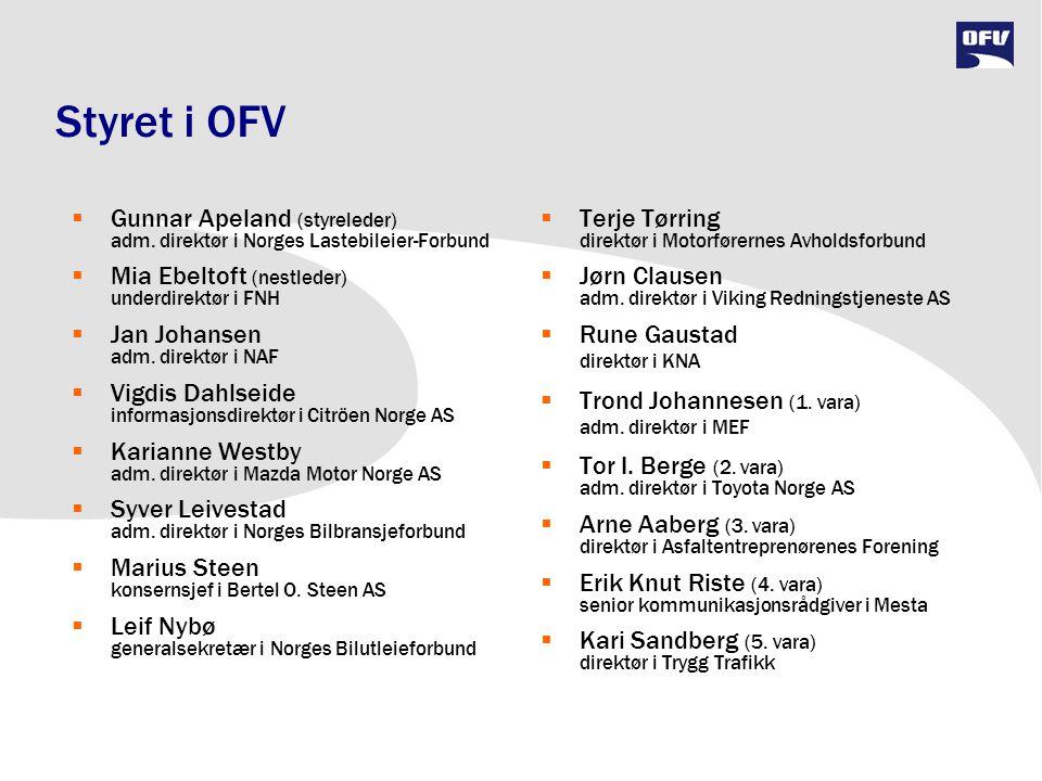 Styret i OFV  Gunnar Apeland (styreleder) adm. direktør i Norges Lastebileier-Forbund  Mia Ebeltoft (nestleder) underdirektør i FNH  Jan Johansen a