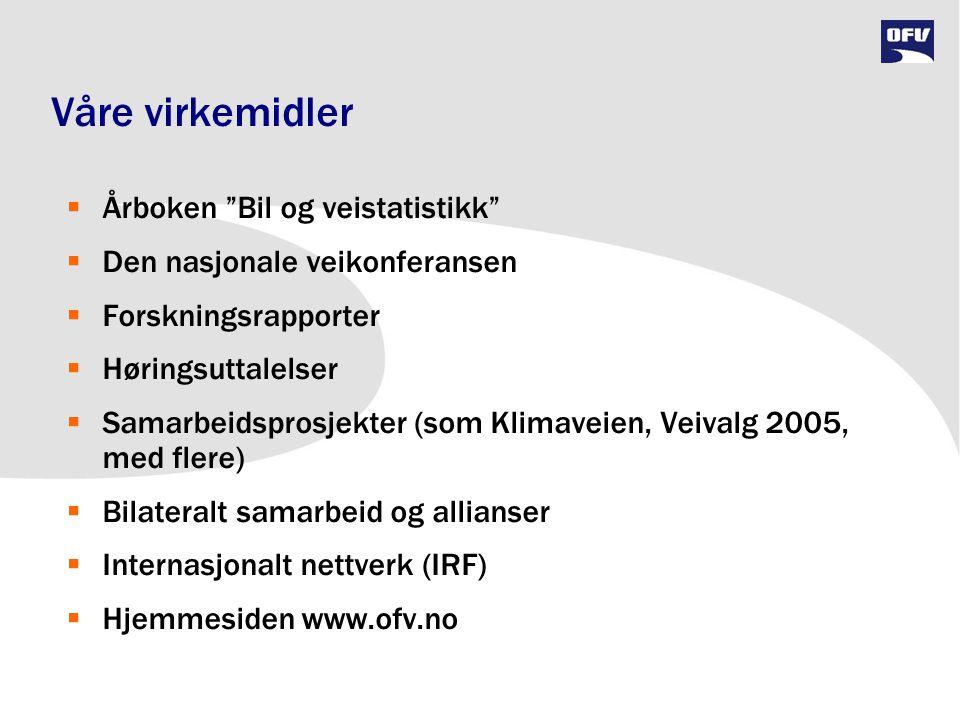 """Våre virkemidler  Årboken """"Bil og veistatistikk""""  Den nasjonale veikonferansen  Forskningsrapporter  Høringsuttalelser  Samarbeidsprosjekter (som"""