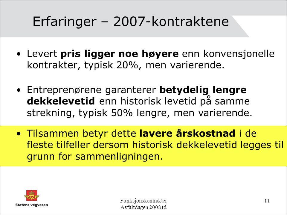 Funksjonskontrakter Asfaltdagen 2008 td 11 Erfaringer – 2007-kontraktene Levert pris ligger noe høyere enn konvensjonelle kontrakter, typisk 20%, men varierende.