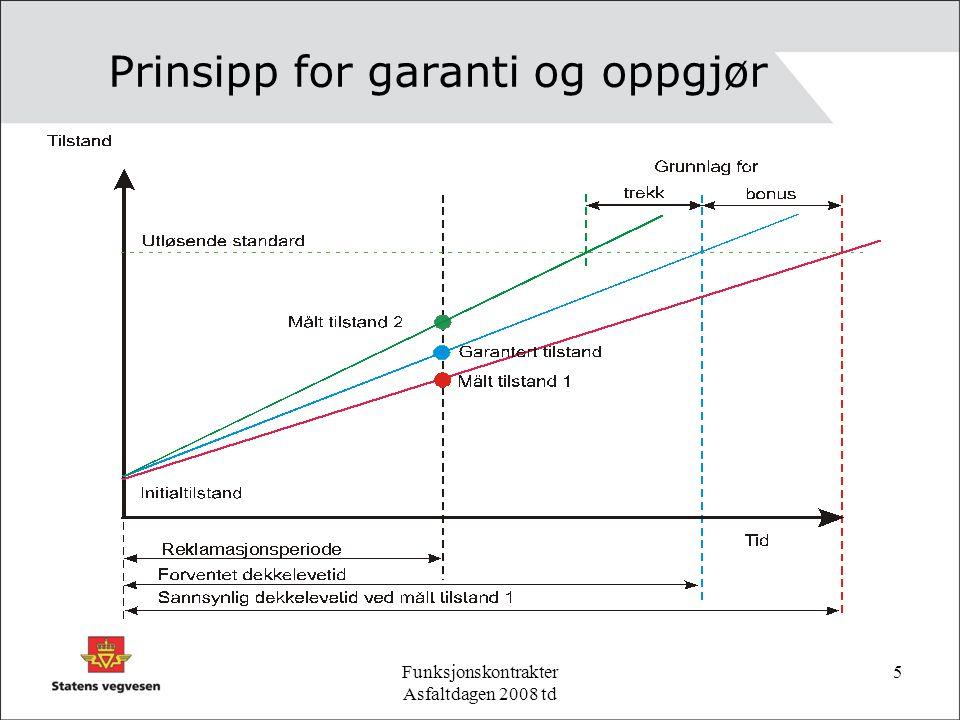 Funksjonskontrakter Asfaltdagen 2008 td 5 Prinsipp for garanti og oppgjør