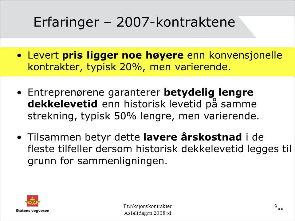 Funksjonskontrakter Asfaltdagen 2008 td 9 Erfaringer – 2007-kontraktene Levert pris ligger noe høyere enn konvensjonelle kontrakter, typisk 20%, men varierende...