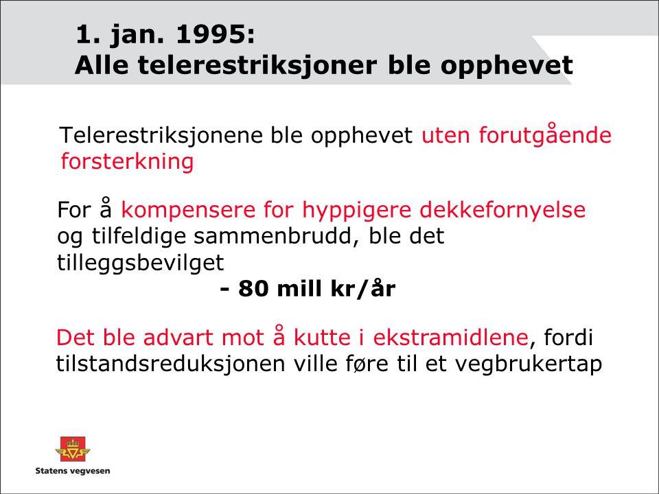 1. jan. 1995: Alle telerestriksjoner ble opphevet Telerestriksjonene ble opphevet uten forutgående forsterkning Det ble advart mot å kutte i ekstramid