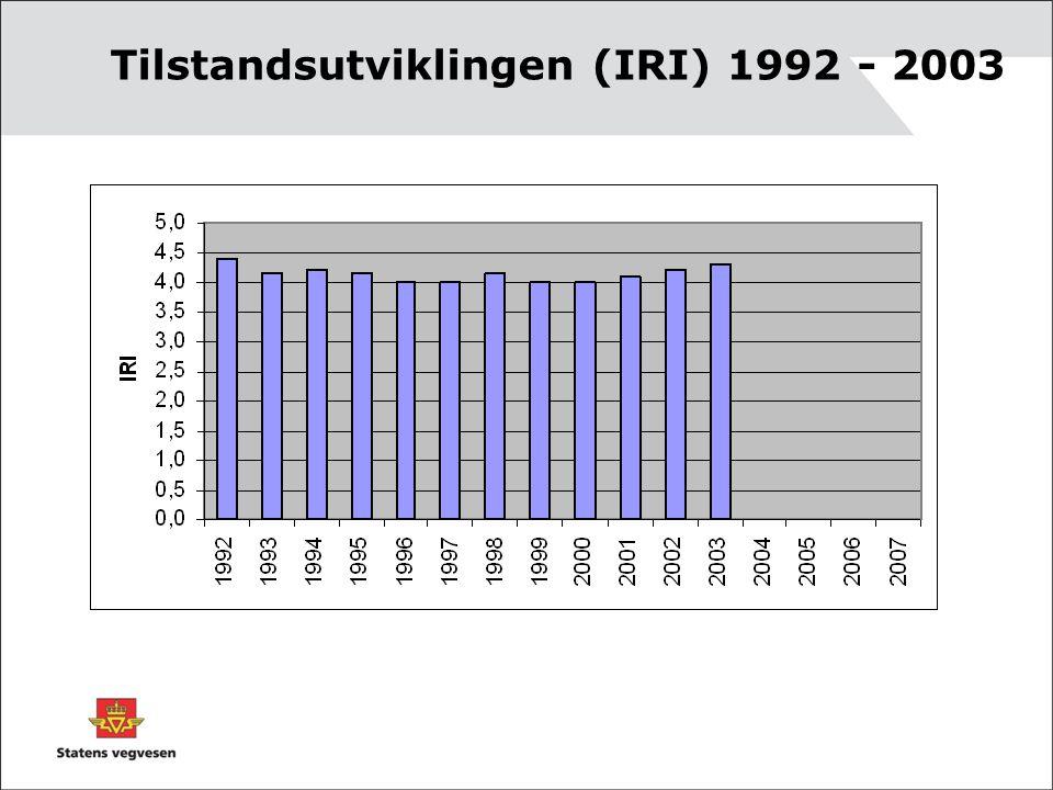 Tilstandsutviklingen (IRI) 1992 - 2003