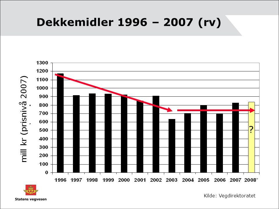Dekkemidler 1996 – 2007 (rv) mill kr (prisnivå 2007) ? Kilde: Vegdirektoratet