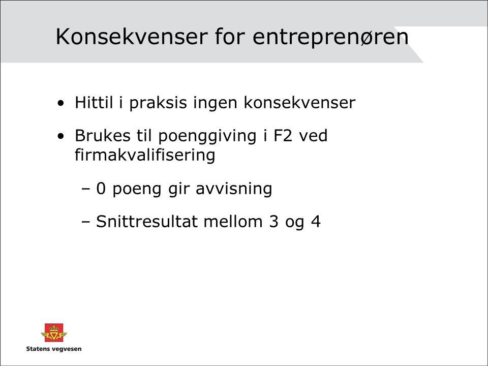 Konsekvenser for entreprenøren Hittil i praksis ingen konsekvenser Brukes til poenggiving i F2 ved firmakvalifisering –0 poeng gir avvisning –Snittresultat mellom 3 og 4