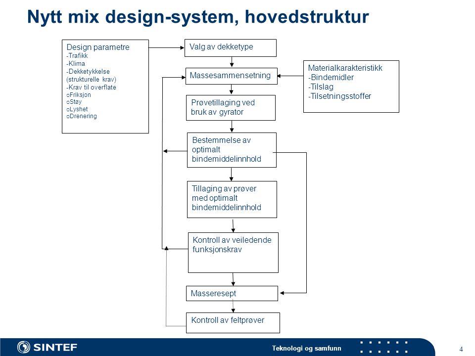 Teknologi og samfunn 4 Nytt mix design-system, hovedstruktur Valg av dekketype Design parametre - Trafikk - Klima - Dekketykkelse (strukturelle krav)