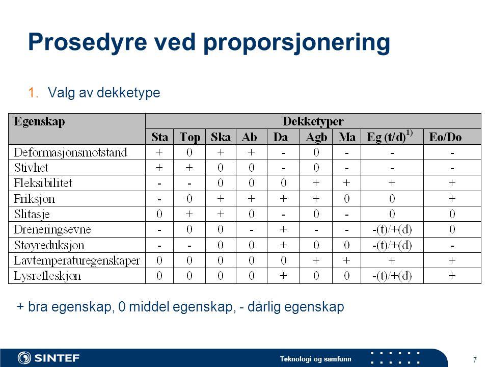 Teknologi og samfunn 7 Prosedyre ved proporsjonering 1.Valg av dekketype + bra egenskap, 0 middel egenskap, - dårlig egenskap
