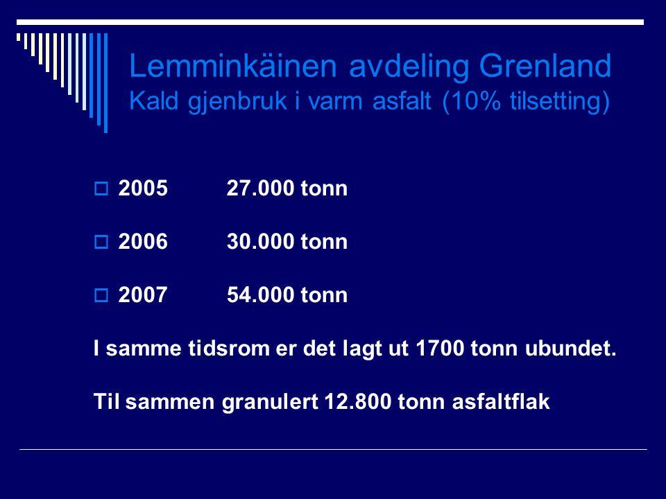 Lemminkäinen avdeling Grenland Kald gjenbruk i varm asfalt (10% tilsetting)  200527.000 tonn  200630.000 tonn  200754.000 tonn I samme tidsrom er d