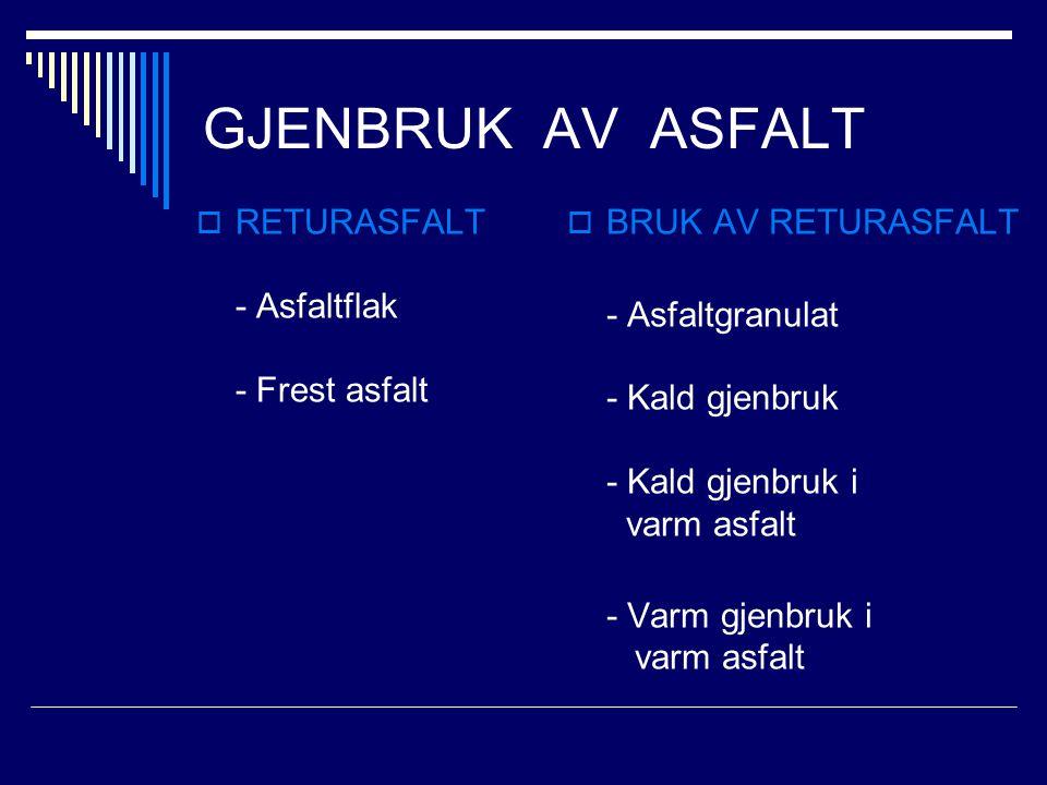 GJENBRUK AV ASFALT  RETURASFALT - Asfaltflak - Frest asfalt  BRUK AV RETURASFALT - Asfaltgranulat - Kald gjenbruk - Kald gjenbruk i varm asfalt - Va