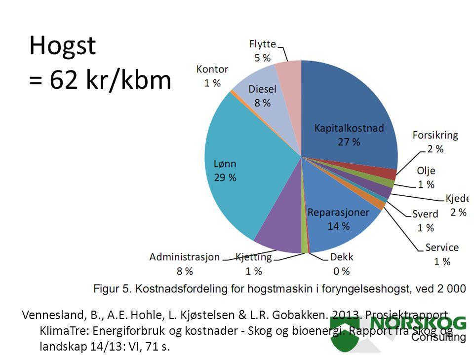 Vennesland, B., A.E. Hohle, L. Kjøstelsen & L.R. Gobakken. 2013. Prosjektrapport KlimaTre: Energiforbruk og kostnader - Skog og bioenergi. Rapport fra