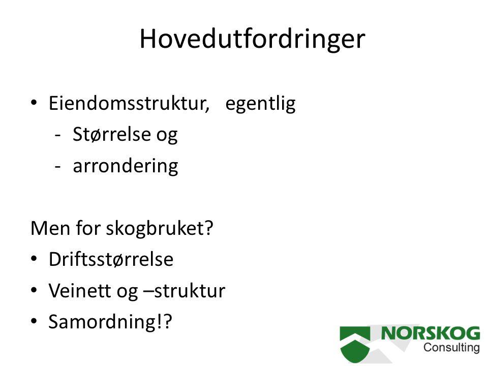 Hovedutfordringer Eiendomsstruktur, egentlig -Størrelse og -arrondering Men for skogbruket? Driftsstørrelse Veinett og –struktur Samordning!?
