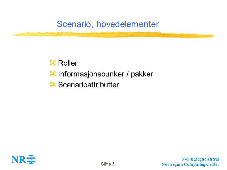 Norsk Regnesentral Norwegian Computing Center Slide 3 Scenario, hovedelementer zRoller zInformasjonsbunker / pakker zScenarioattributter