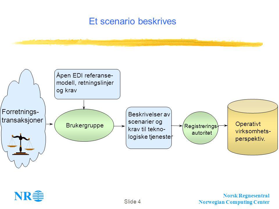 Norsk Regnesentral Norwegian Computing Center Slide 4 Et scenario beskrives Åpen EDI referanse- modell, retningslinjer og krav Beskrivelser av scenarier og krav til tekno- logiske tjenester Forretnings- transaksjoner Brukergruppe Registrerings- autoritet Operativt virksomhets- perspektiv.