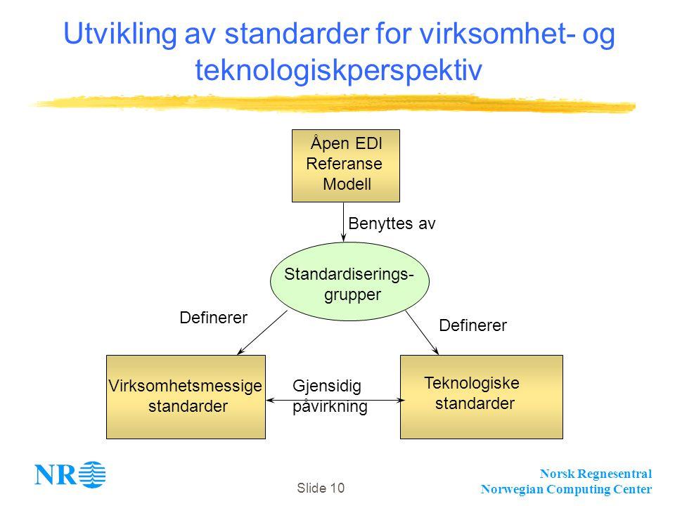 Norsk Regnesentral Norwegian Computing Center Slide 10 Åpen EDI Referanse Modell Standardiserings- grupper Virksomhetsmessige standarder Teknologiske standarder Benyttes av Definerer Gjensidig påvirkning Utvikling av standarder for virksomhet- og teknologiskperspektiv